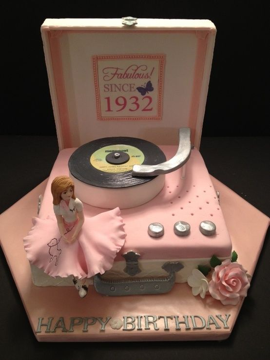 Awesome Birthday Cakes Let Them Eat Cake Yesbirthday Home Of Personalised Birthday Cards Cominlily Jamesorg
