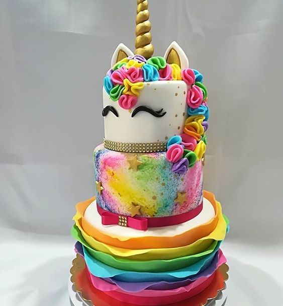 Sensational Unicorn Birthday Cake Awesome Birthday Party Ideas For Girls Funny Birthday Cards Online Alyptdamsfinfo