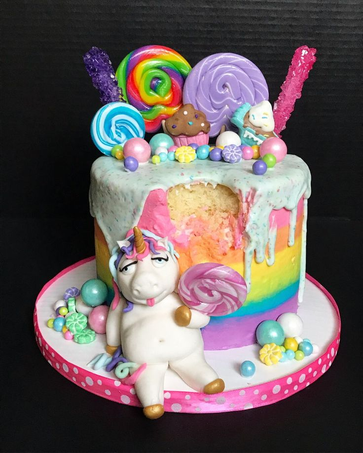 Enjoyable Unicorn Birthday Cake Fat Unicorn Its A Wonderland Of Sweets Funny Birthday Cards Online Necthendildamsfinfo